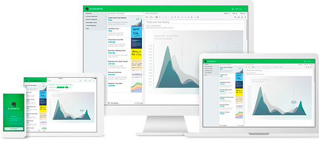 Приложение Evernote доступно со всех ваших устройств