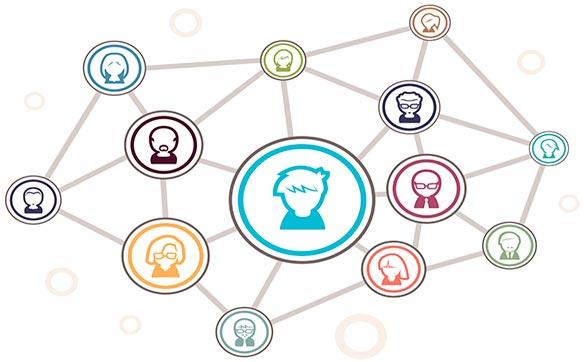 Построение сети деловых контактов