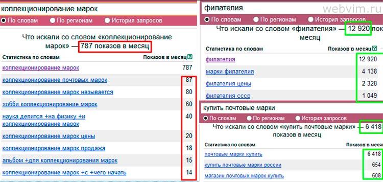 Подбор слов для темы блога в Яндексе