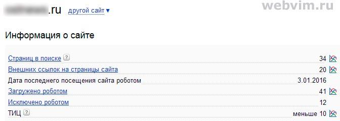 Содержимое сайта Яндекс Вебмастера
