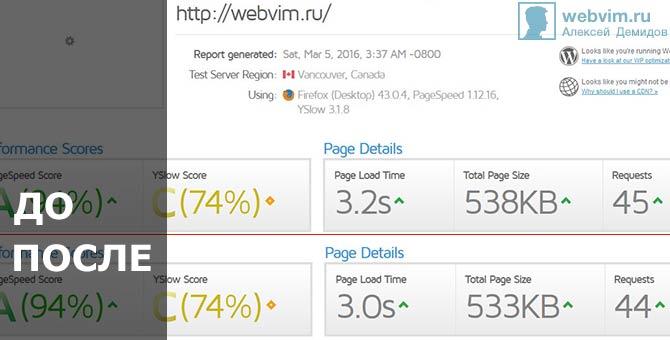 Убрали лишний запрос в WordPress